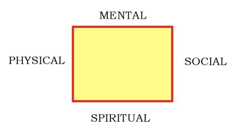 mental_physical_spiritual_social